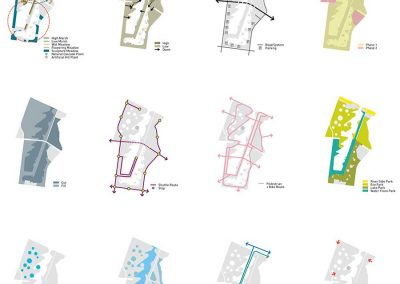 Magok Waterfront Park Master Plan by Bergen St. Studio, architecture firm in Brooklyn, NY.